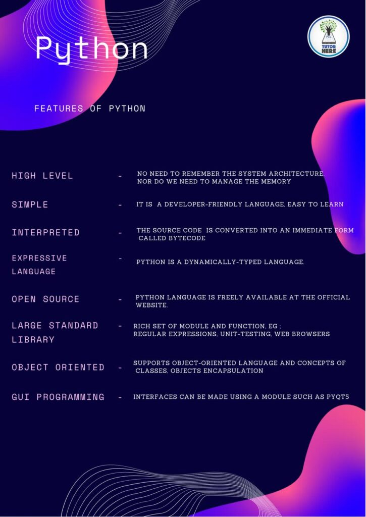 Key features of Python