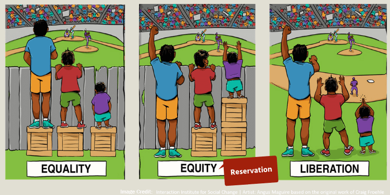 Reservation in an image